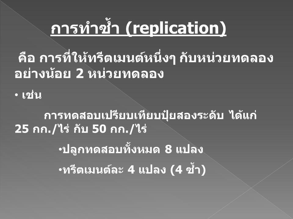 การทำซ้ำ (replication) คือ การที่ให้ทรีตเมนต์หนึ่งๆ กับหน่วยทดลอง อย่างน้อย 2 หน่วยทดลอง เช่น การทดสอบเปรียบเทียบปุ๋ยสองระดับ ได้แก่ 25 กก./ไร่ กับ 50