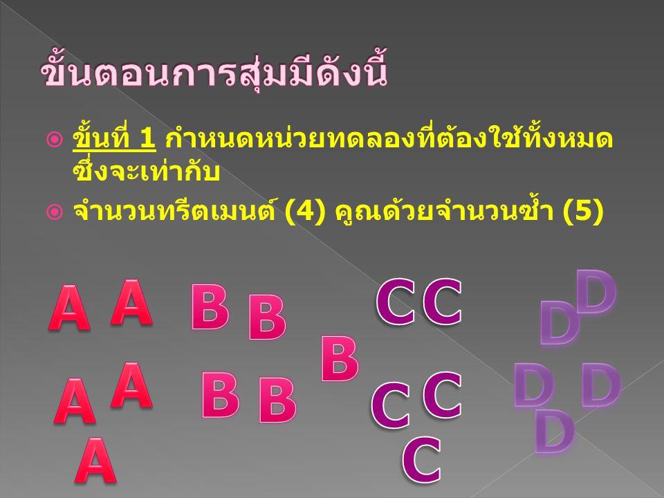  ขั้นที่ 1 กำหนดหน่วยทดลองที่ต้องใช้ทั้งหมด ซึ่งจะเท่ากับ  จำนวนทรีตเมนต์ (4) คูณด้วยจำนวนซ้ำ (5)