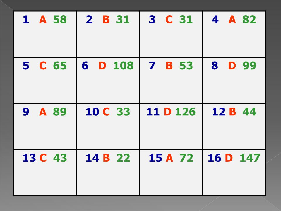 1 A 582 B 313 C 314 A 82 5 C 656 D 1087 B 538 D 99 9 A 8910 C 3311 D 12612 B 44 13 C 4314 B 2215 A 7216 D 147