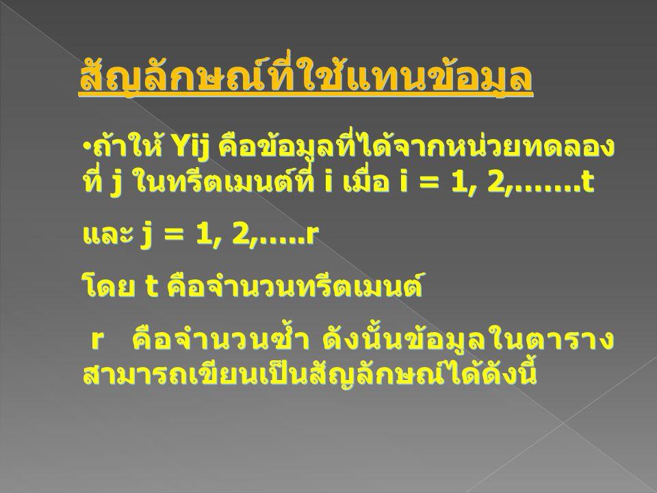 สัญลักษณ์ที่ใช้แทนข้อมูล ถ้าให้ Yij คือข้อมูลที่ได้จากหน่วยทดลอง ที่ j ในทรีตเมนต์ที่ i เมื่อ i = 1, 2,…….t และ j = 1, 2,…..r โดย t คือจำนวนทรีตเมนต์