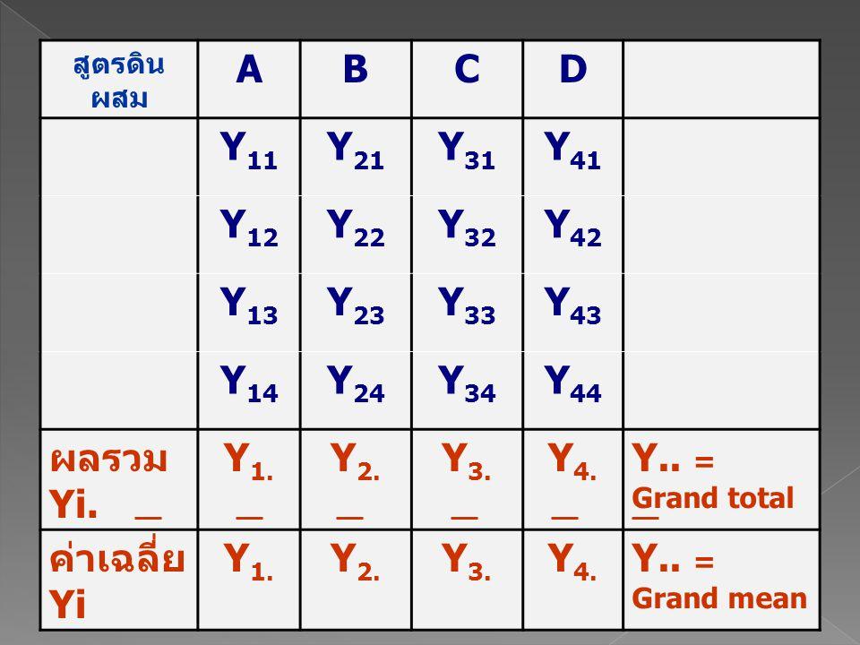 สูตรดิน ผสม ABCD Y 11 Y 21 Y 31 Y 41 Y 12 Y 22 Y 32 Y 42 Y 13 Y 23 Y 33 Y 43 Y 14 Y 24 Y 34 Y 44 ผลรวม Yi. Y 1. Y 2. Y 3. Y 4. Y.. = Grand total ค่าเฉ