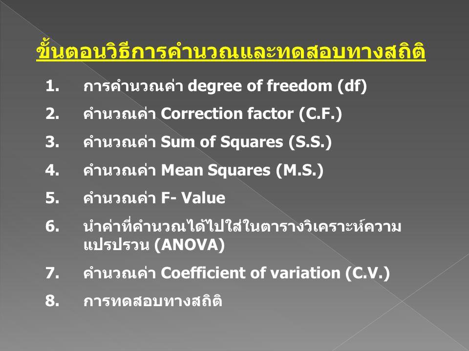 ขั้นตอนวิธีการคำนวณและทดสอบทางสถิติ 1.การคำนวณค่า degree of freedom (df) 2.คำนวณค่า Correction factor (C.F.) 3.คำนวณค่า Sum of Squares (S.S.) 4.คำนวณค