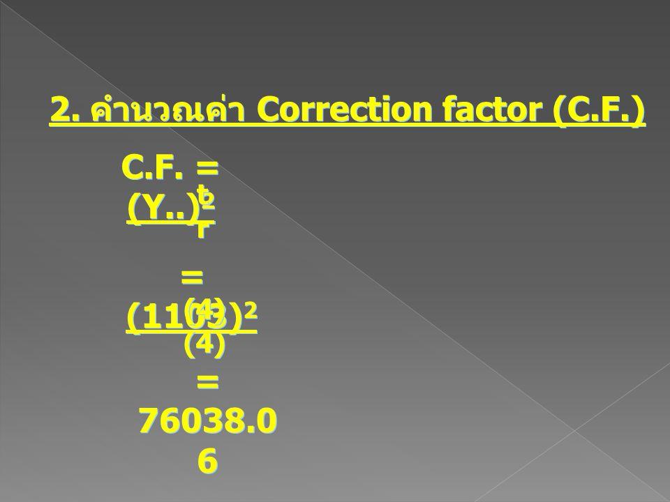 2. คำนวณค่า Correction factor (C.F.) C.F. = (Y..) 2 trtr trtr = (1103) 2 (4)(4) = 76038.0 6