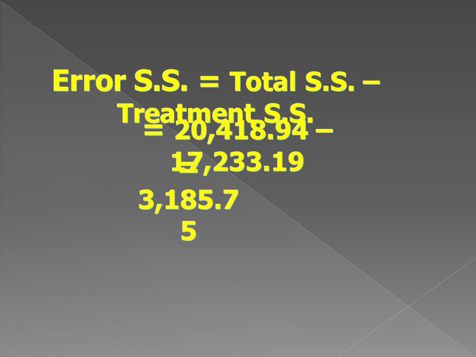 Error S.S. = Total S.S. – Treatment S.S. = 20,418.94 – 17,233.19 = 3,185.7 5