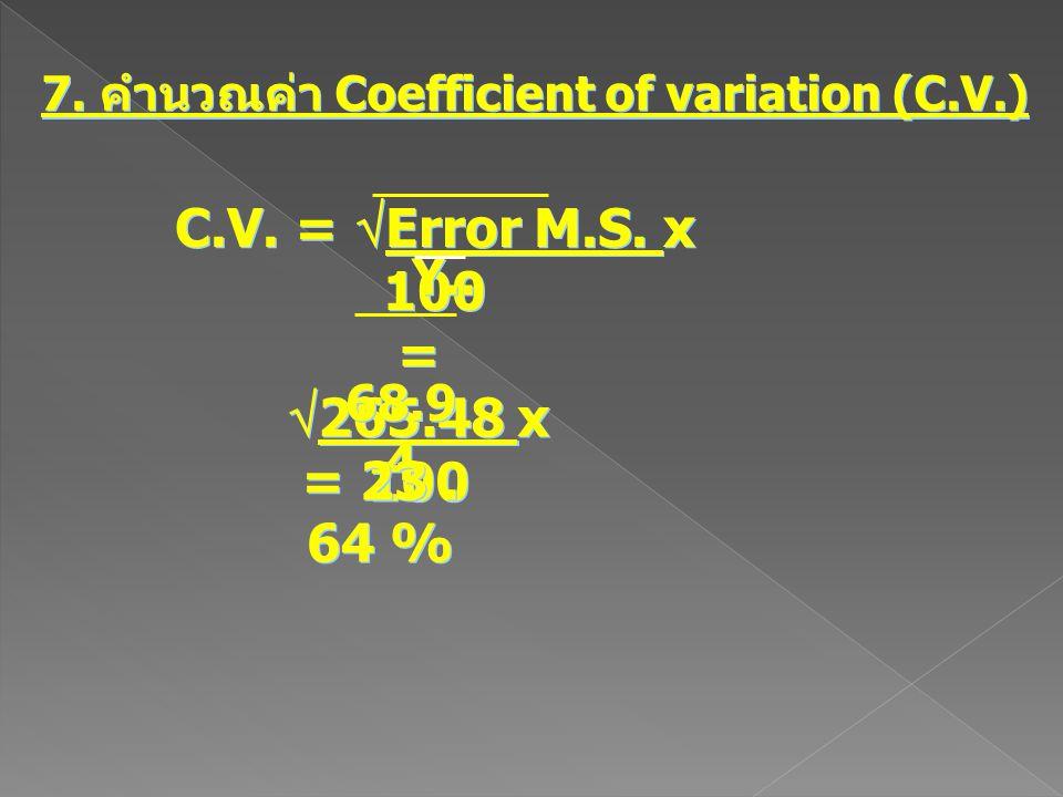 7. คำนวณค่า Coefficient of variation (C.V.) C.V. =  Error M.S. x 100 Y.. =  265.48 x 100 68.9 4 = 23. 64 %