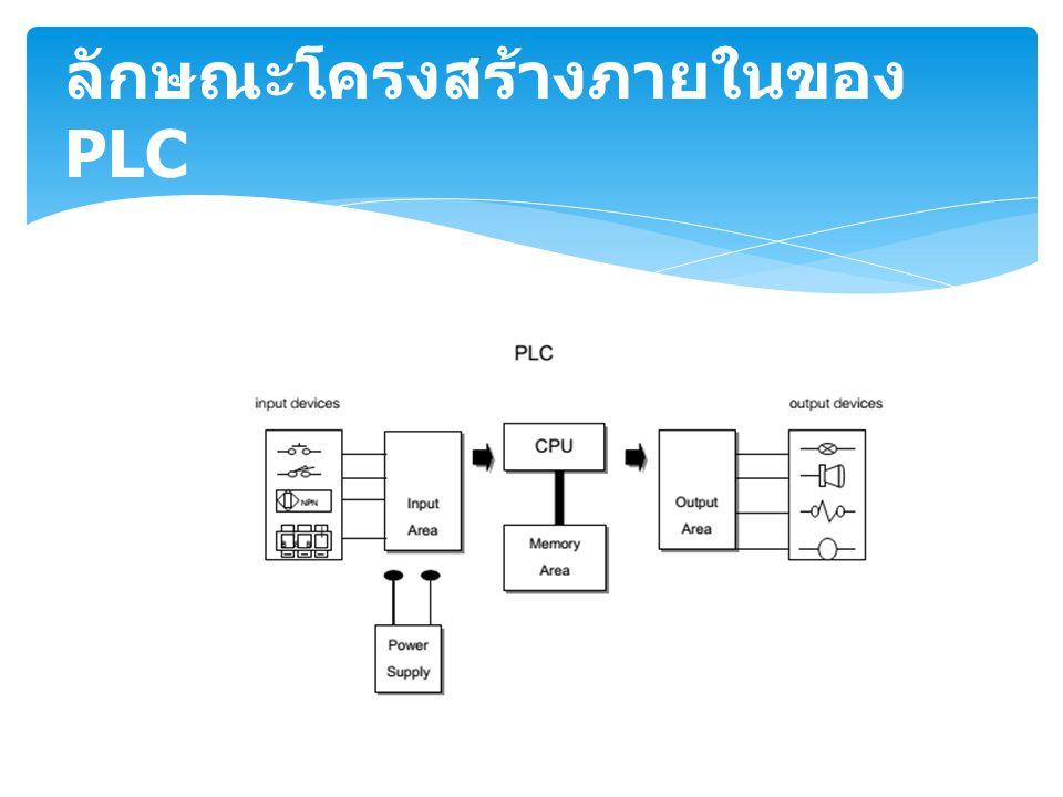 ลักษณะโครงสร้างภายในของ PLC