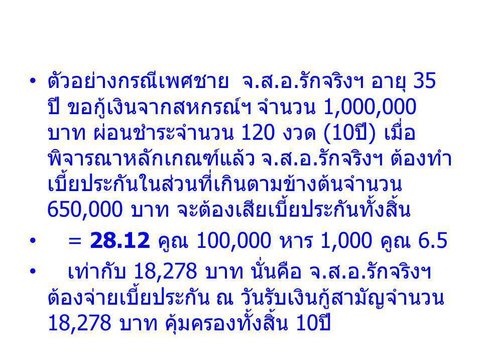ตัวอย่างกรณีเพศชาย จ. ส. อ. รักจริงฯ อายุ 35 ปี ขอกู้เงินจากสหกรณ์ฯ จำนวน 1,000,000 บาท ผ่อนชำระจำนวน 120 งวด (10 ปี ) เมื่อ พิจารณาหลักเกณฑ์แล้ว จ. ส