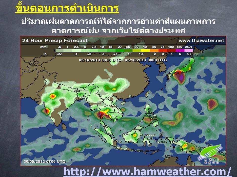 ขั้นตอนการดำเนินการ ปริมาณฝนคาดการณ์ที่ได้จากการอ่านค่าสีแผนภาพการ คาดการณ์ฝน จากเว็บไซต์ต่างประเทศ http://www.hamweather.com/
