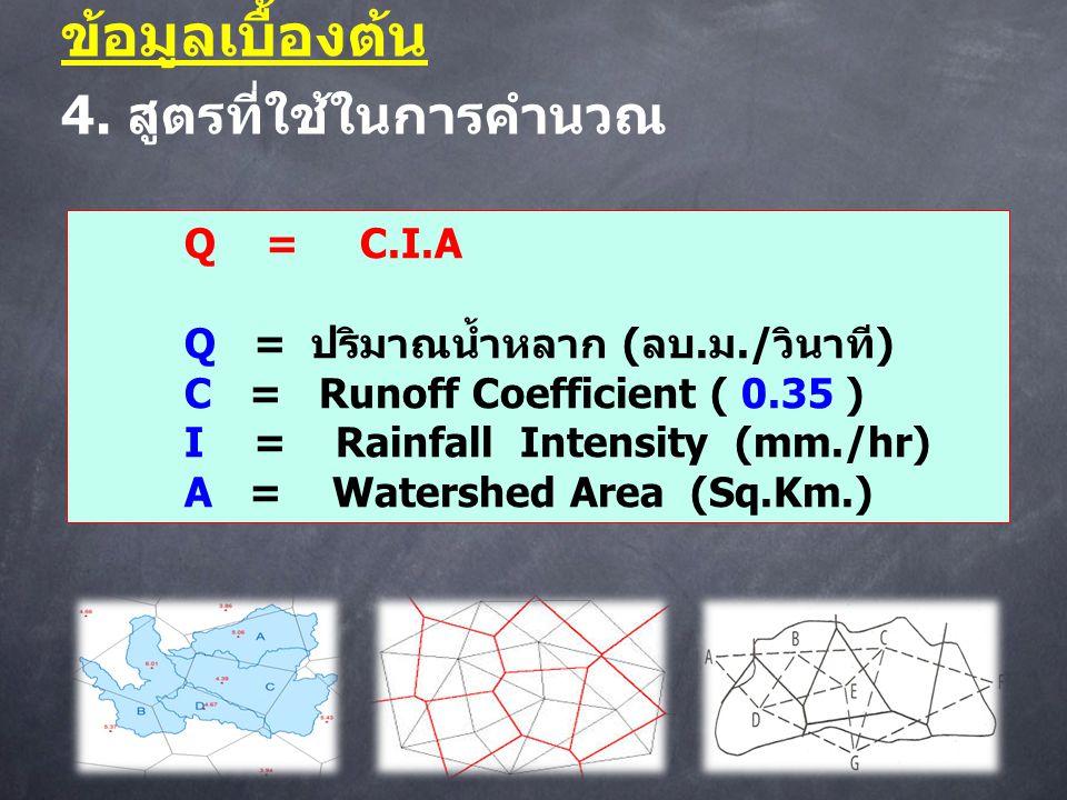 ข้อมูลเบื้องต้น 4.สูตรที่ใช้ในการคำนวณ Q = C.I.A Q = ปริมาณน้ำหลาก ( ลบ.