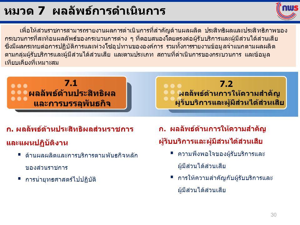 7.2 ผลลัพธ์ด้านการให้ความสำคัญ ผู้รับบริการและผู้มีส่วนได้ส่วนเสีย หมวด 7 ผลลัพธ์การดำเนินการ ก. ผลลัพธ์ด้านประสิทธิผลส่วนราชการ และแผนปฏิบัติงาน  ด้