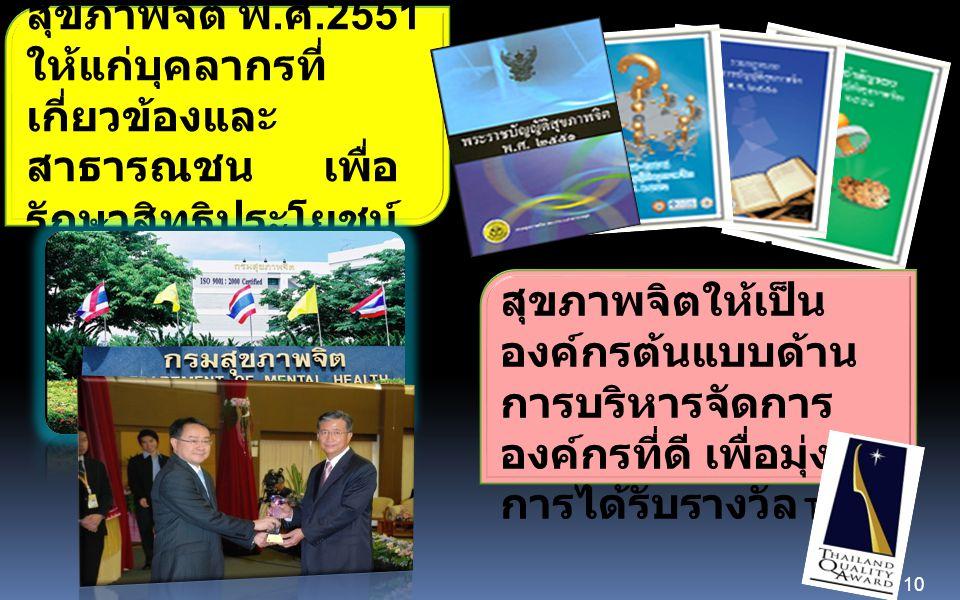 10 1. เผยแพร่ พระราชบัญญัติ สุขภาพจิต พ. ศ.2551 ให้แก่บุคลากรที่ เกี่ยวข้องและ สาธารณชน เพื่อ รักษาสิทธิประโยชน์ ของผู้มีปัญหา สุขภาพจิต 2. พัฒนากรม ส