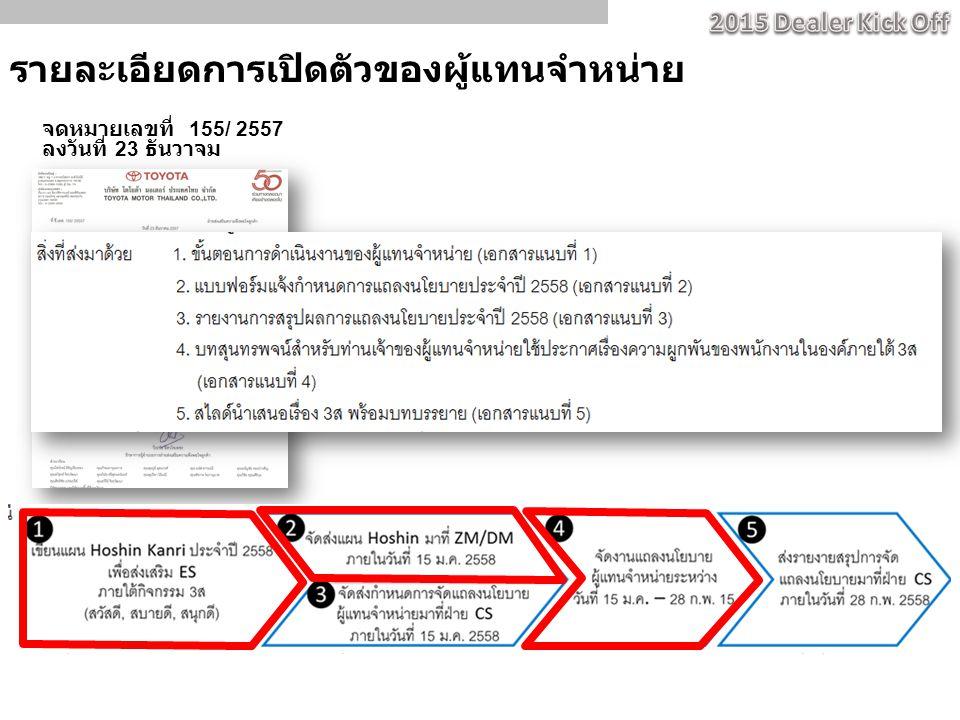 รายละเอียดการเปิดตัวของผู้แทนจำหน่าย จดหมายเลขที่ 155/ 2557 ลงวันที่ 23 ธันวาจม