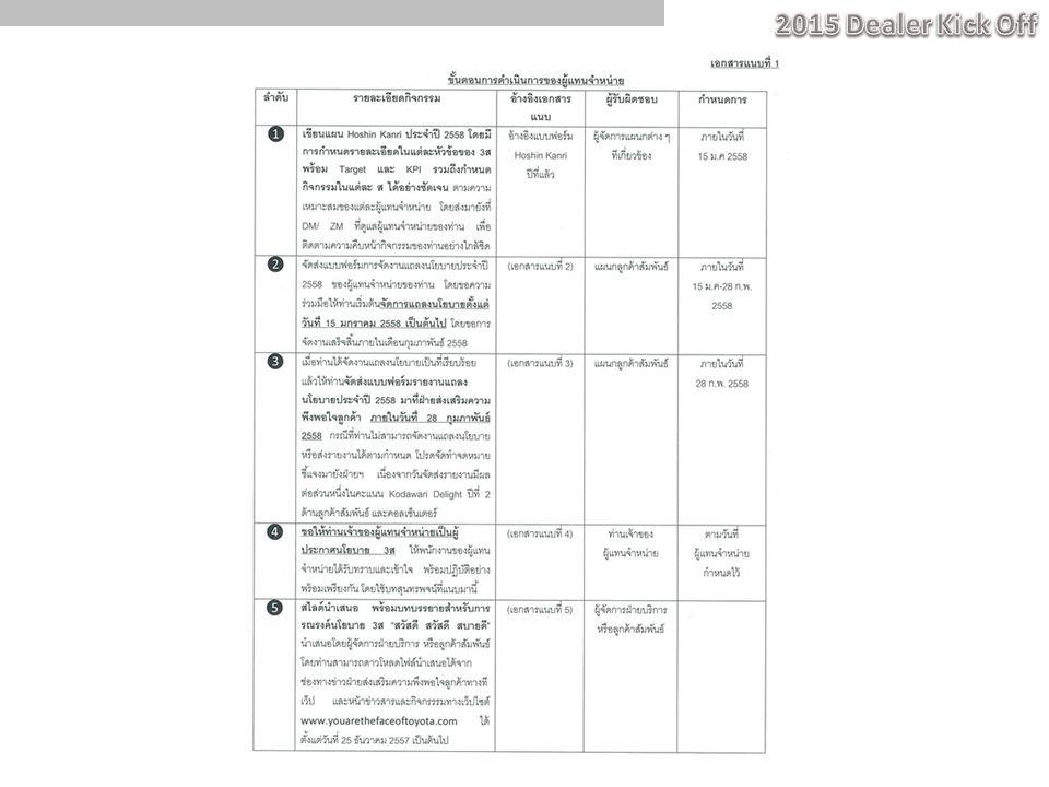 แบบฟอร์มแจ้ง กำหนดการแถลงนโยบาย ภายในวันที่ 15 มกราคม 2558