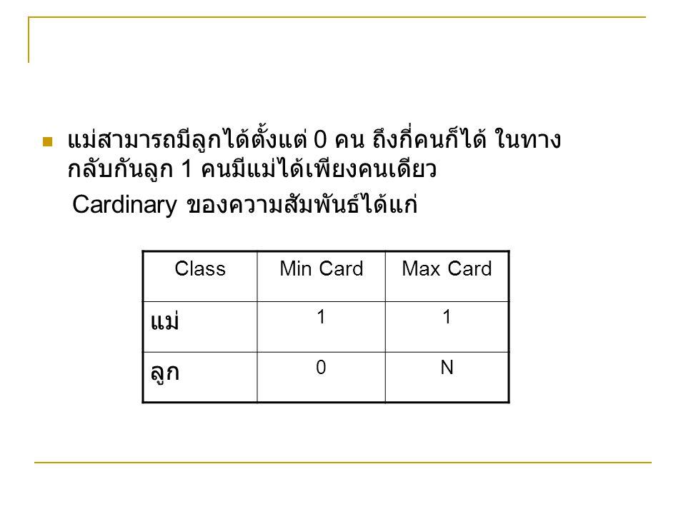 แม่สามารถมีลูกได้ตั้งแต่ 0 คน ถึงกี่คนก็ได้ ในทาง กลับกันลูก 1 คนมีแม่ได้เพียงคนเดียว Cardinary ของความสัมพันธ์ได้แก่ ClassMin CardMax Card แม่ 11 ลูก 0N