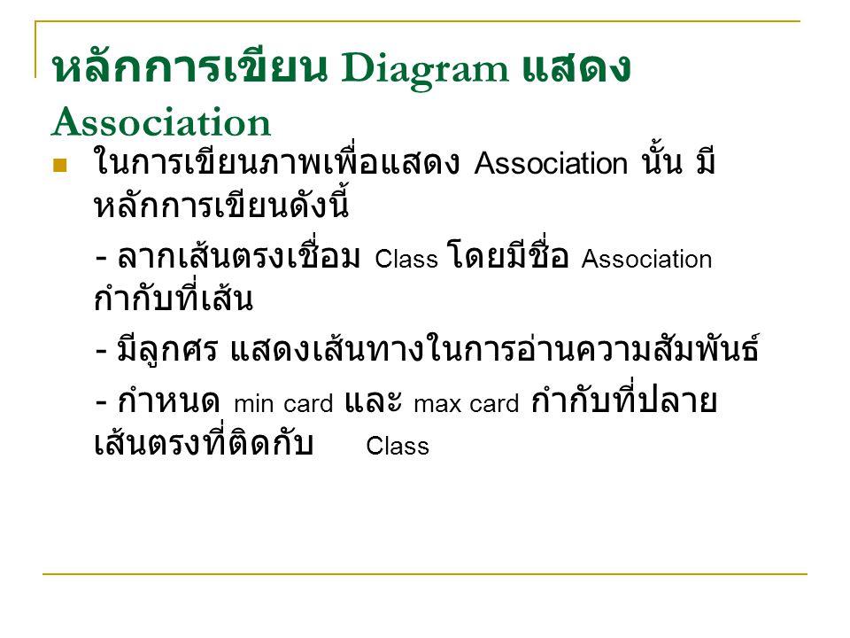 หลักการเขียน Diagram แสดง Association ในการเขียนภาพเพื่อแสดง Association นั้น มี หลักการเขียนดังนี้ - ลากเส้นตรงเชื่อม Class โดยมีชื่อ Association กำกับที่เส้น - มีลูกศร แสดงเส้นทางในการอ่านความสัมพันธ์ - กำหนด min card และ max card กำกับที่ปลาย เส้นตรงที่ติดกับ Class