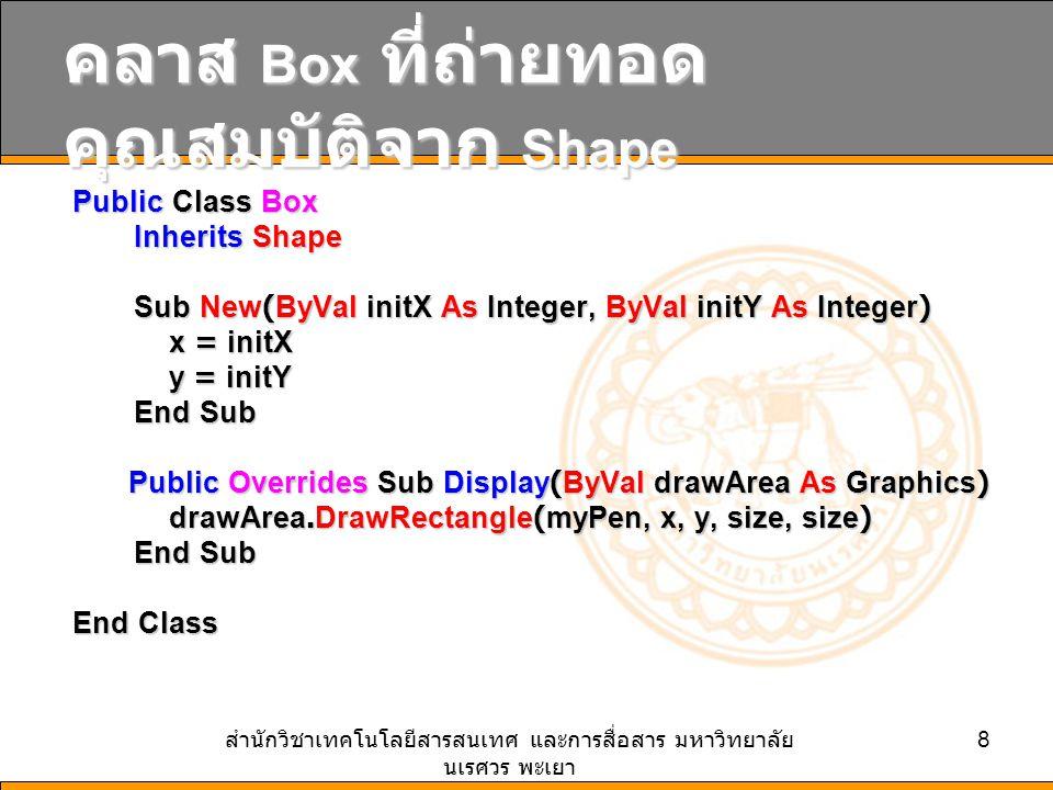สำนักวิชาเทคโนโลยีสารสนเทศ และการสื่อสาร มหาวิทยาลัย นเรศวร พะเยา 8 คลาส Box ที่ถ่ายทอด คุณสมบัติจาก Shape Public Class Box Public Class Box Inherits