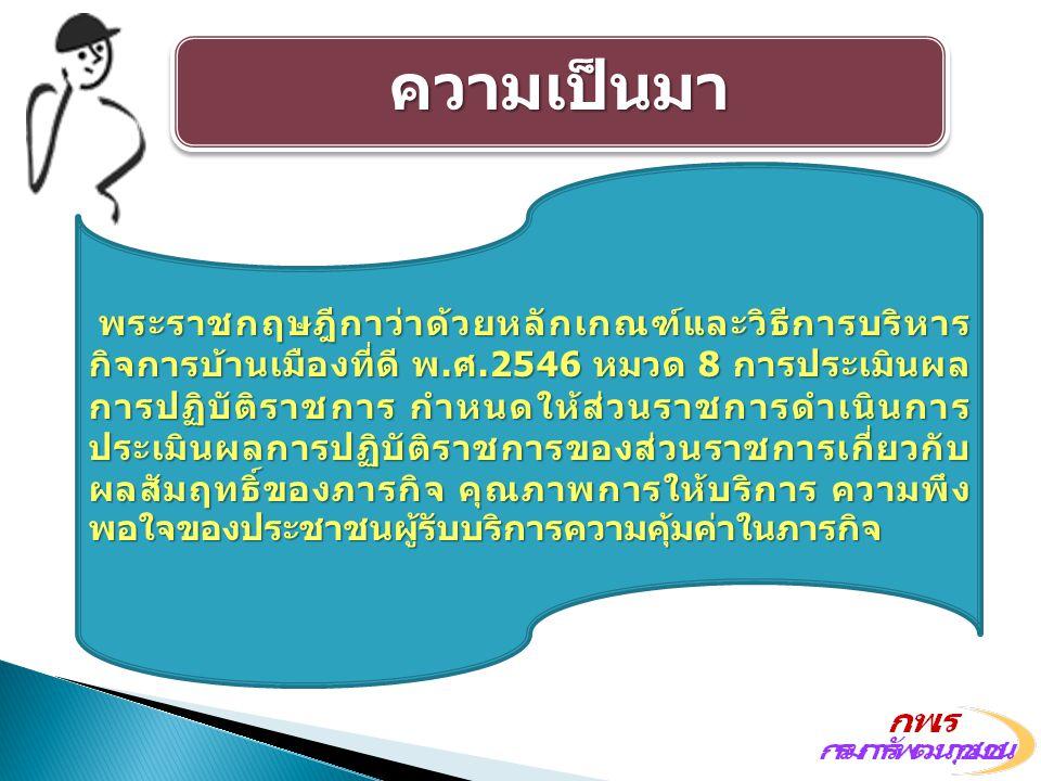 9. ประกาศผลคะแนน สำนักงาน ก.พ.ร. แจ้งผลคะแนน หน่วยงานขออุทธรณ์(ถ้ามี)หน่วยงานขออุทธรณ์(ถ้ามี)