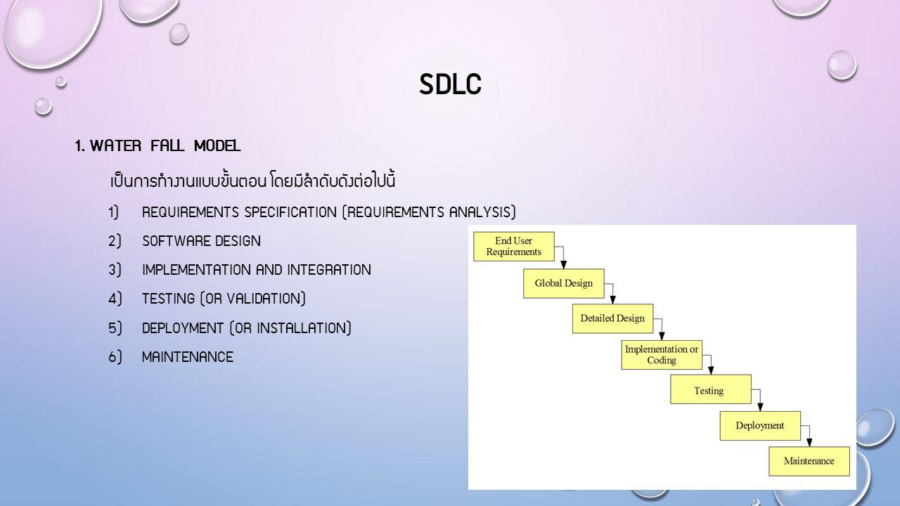 SDLC 1. WATER FALL MODEL เป็นการทำงานแบบขั้นตอน โดยมีลำดับดังต่อไปนี้ 1) REQUIREMENTS SPECIFICATION (REQUIREMENTS ANALYSIS) 2) SOFTWARE DESIGN 3) IMPL