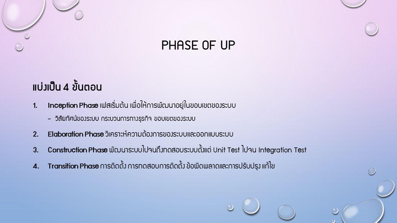 PHASE OF UP แบ่งเป็น 4 ขั้นตอน 1. Inception Phase เฟสเริ่มต้น เพื่อให้การพัฒนาอยู่ในขอบเขตของระบบ — วิสัยทัศน์ของระบบ กระบวนการทางธุรกิจ ขอบเขตของระบบ