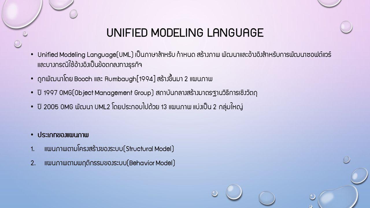 UNIFIED MODELING LANGUAGE Unified Modeling Language(UML) เป็นภาษาสำหรับ กำหนด สร้างภาพ พัฒนาและอ้างอิงสำหรับการพัฒนาซอฟต์แวร์ และบางกรณีใช้อ้างอิงเป็น