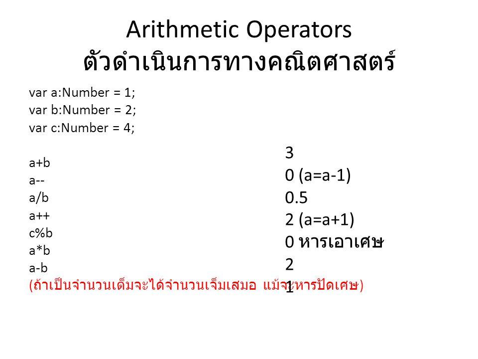 Arithmetic Operators ตัวดำเนินการทางคณิตศาสตร์ var a:Number = 1; var b:Number = 2; var c:Number = 4; a+b a-- a/b a++ c%b a*b a-b ( ถ้าเป็นจำนวนเต็มจะไ
