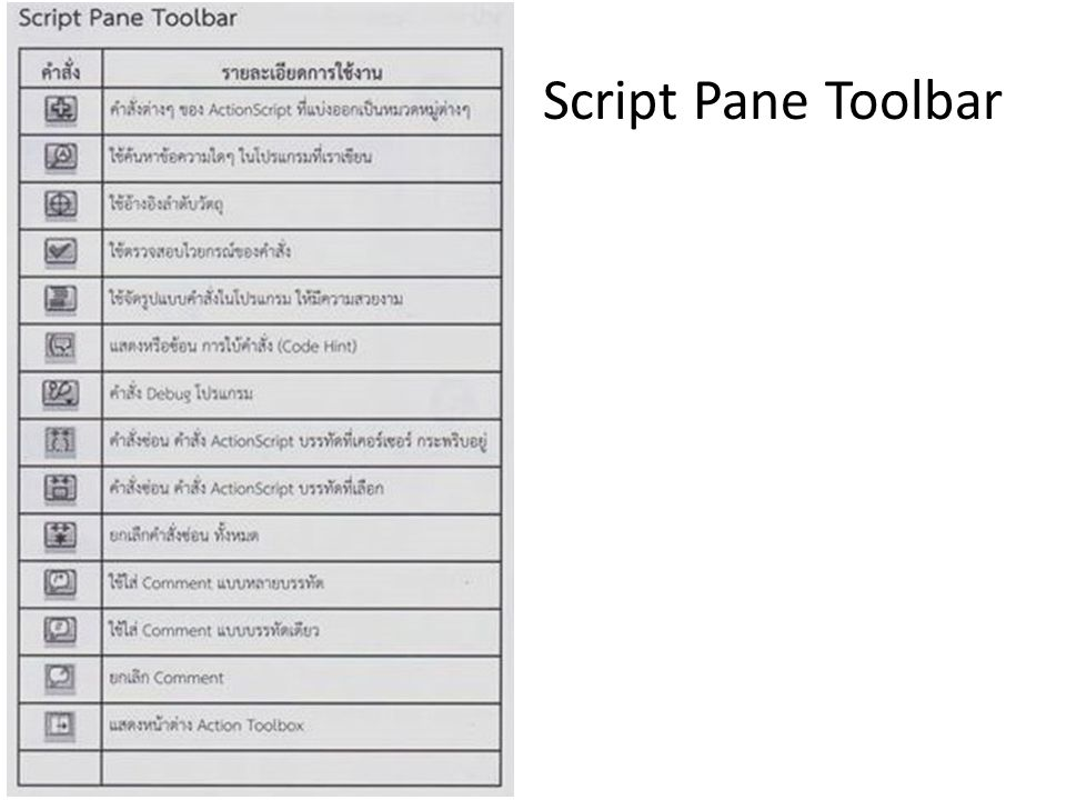 Script Pane Toolbar