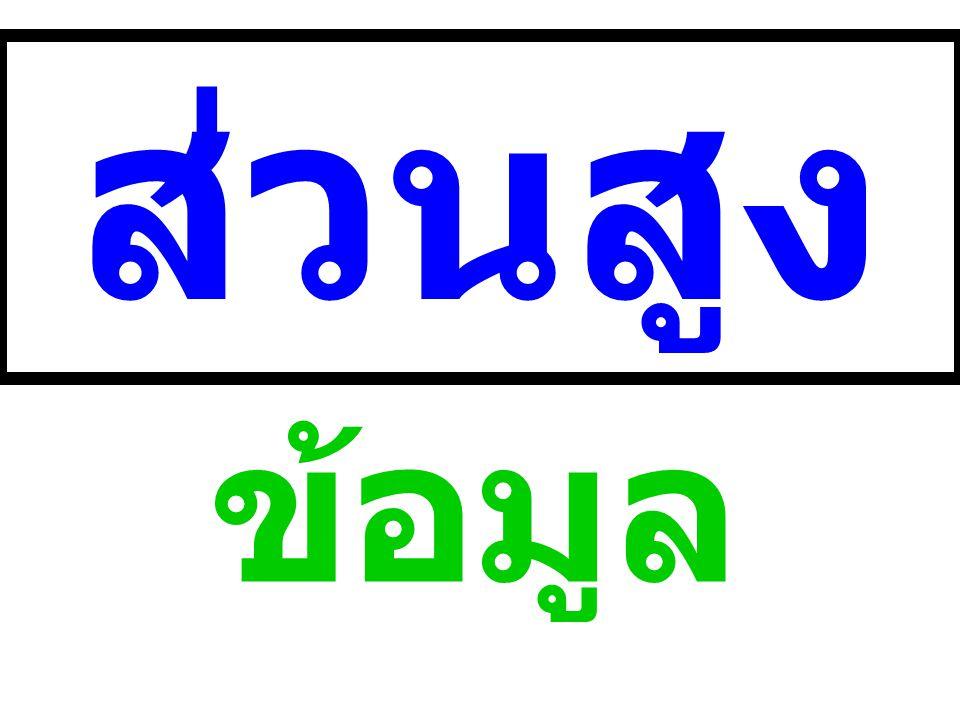 MS Logo Softwa re