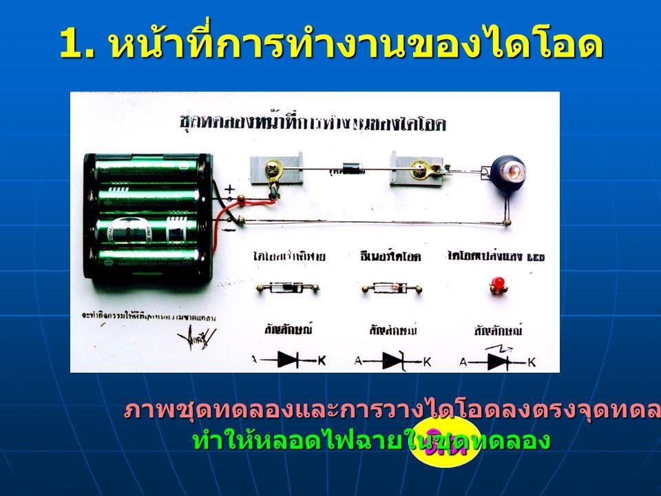 4. หน้าที่การทำงานของคอนเดนเซอร์ ภาพชุดทดลองและการวางคอนเดนเซอร์ลงตรงจุดทดลอง