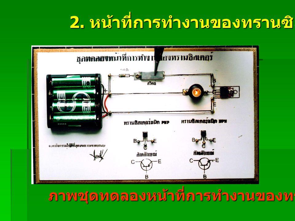 สรุปผล ไฟฉุกเฉิน 6 โวลต์ ทำหน้าที่จ่ายแสงสว่างทันที ไฟฉุกเฉิน 6 โวลต์ ทำหน้าที่จ่ายแสงสว่างทันที ที่ไฟบ้านดับ ไฟฉุกเฉิน 6 โวลต์ทำงานได้เพราะได้ออกแบบ ให้อุปกรณ์อิเล็กทรอนิกส์ทั้ง 4 ชนิด คือ ไดโอด ทรานซิสเตอร์ รีซิสเตอร์ คอนเดนเซอร์ ให้ทำงานร่วมกัน การจะอ่านวงจรหรือวิเคราะห์วงจร อิเล็กทรอนิกส์ได้ จะ ต้องเข้าใจหลักการทำงานเบื้องต้น ของอุปกรณ์อิเล็กทรอนิกส์ ก่อนภายในวงจรคอมพิวเตอร์ ทีวี วี ซีดี ดีวีดี หรือวงจร อิเล็กทรอนิกส์ทุกชนิด มีพื้นฐานการ ทำงานอย่างเดียวกัน ทั้งหมด