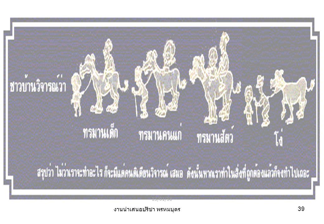 13/01/58 งานนำเสนอปรีชา พรหมบุตร 39