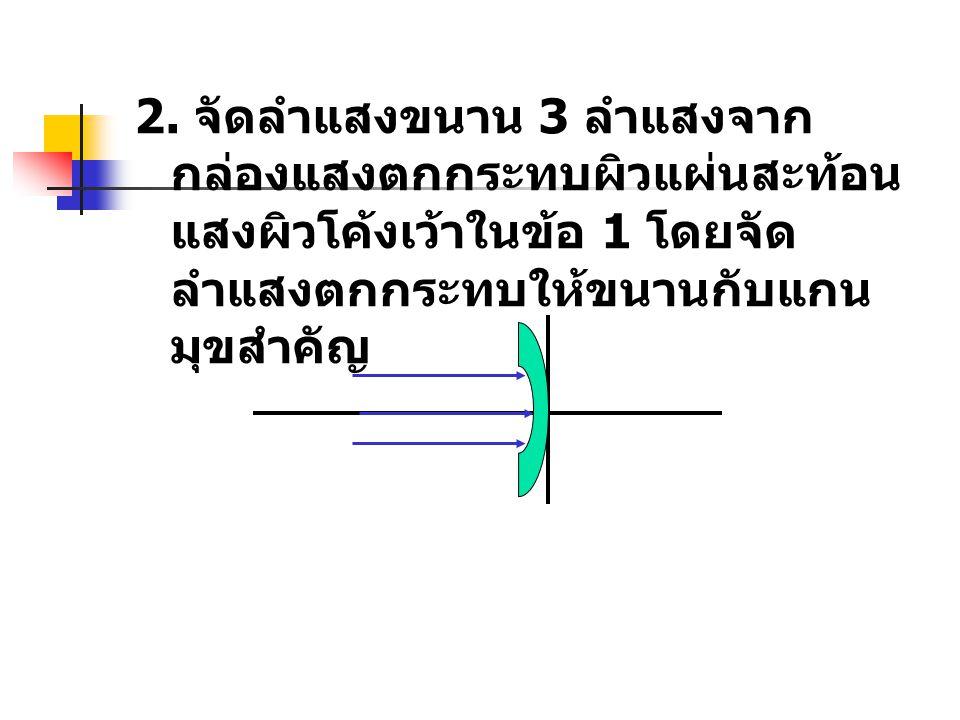2. จัดลำแสงขนาน 3 ลำแสงจาก กล่องแสงตกกระทบผิวแผ่นสะท้อน แสงผิวโค้งเว้าในข้อ 1 โดยจัด ลำแสงตกกระทบให้ขนานกับแกน มุขสำคัญ