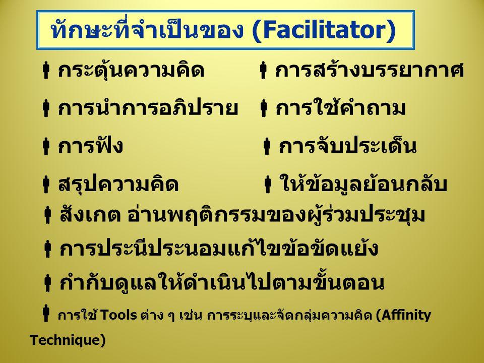 ทักษะที่จำเป็นของ (Facilitator)  กระตุ้นความคิด  การสร้างบรรยากาศ  การนำการอภิปราย  การใช้คำถาม  สรุปความคิด  สังเกต อ่านพฤติกรรมของผู้ร่วมประชุ