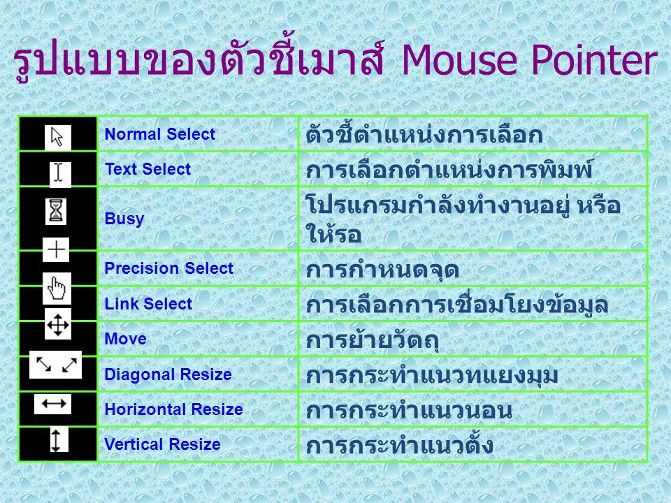 รูปแบบของตัวชี้เมาส์ Mouse Pointer Normal Select ตัวชี้ตำแหน่งการเลือก Text Select การเลือกตำแหน่งการพิมพ์ Busy โปรแกรมกำลังทำงานอยู่ หรือ ให้รอ Preci