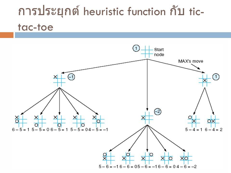 การประยุกต์ heuristic function กับ tic- tac-toe