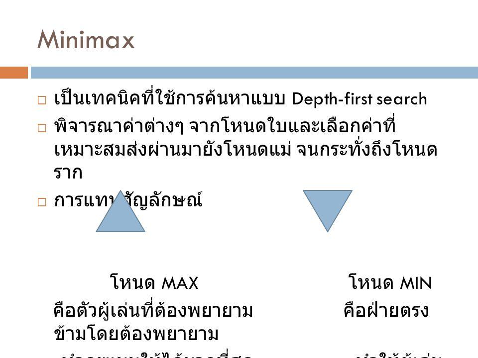 วิธีการเลือกเส้นทางของ Minimax  การหาค่าของ minimax  ถ้าเป็นโหนดใบ ค่าในโหนดคือ Utility function  ถ้าเป็นโหนดในชั้น MAX ค่าในโหนดคือค่าที่สูงที่สุดของ โหนดลูก  ถ้าเป็นโหนดในชั้น MIN ค่าในโหนดคือค่าที่น้อยที่สุดของ โหนดลูก 3128240652 MAX MIN MAX 322 3