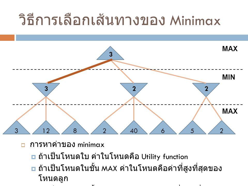 วิธีการเลือกเส้นทางของ Minimax  การหาค่าของ minimax  ถ้าเป็นโหนดใบ ค่าในโหนดคือ Utility function  ถ้าเป็นโหนดในชั้น MAX ค่าในโหนดคือค่าที่สูงที่สุด