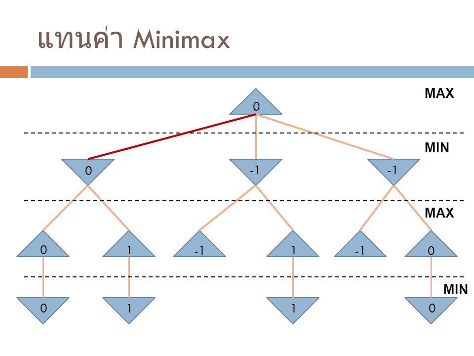 ตัวอย่าง Minimax กับ tic-tac-toe ผู้เล่นจะเดินตาของ X ที่ช่องไหน OO XXO X OOX XXO X OO XXO XX OO XXO XX MAX(X) MIN(O) OOX XXO OX OOX XXO OX MAX(X) OOO XXO XX OO XXO XOX OOO XXO XX OO XXO OXX Utility = -1 OOX XXO OXX OOX XXO XOX OOX XXO XOX OOX XXO OXX Utility = 0Utility = 1 Utility = 0 MIN(O)