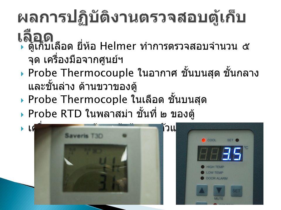  ตู้เก็บเลือด ยี่ห้อ Helmer ทำการตรวจสอบจำนวน ๕ จุด เครื่องมือจากศูนย์ฯ  Probe Thermocouple ในอากาศ ชั้นบนสุด ชั้นกลาง และชั้นล่าง ด้านขวาของตู้  Probe Thermocople ในเลือด ชั้นบนสุด  Probe RTD ในพลาสม่า ชั้นที่ ๒ ของตู้  เครื่องแสดงผลด้านหน้าตู้ และ ตัวแสดงผลจาก TC