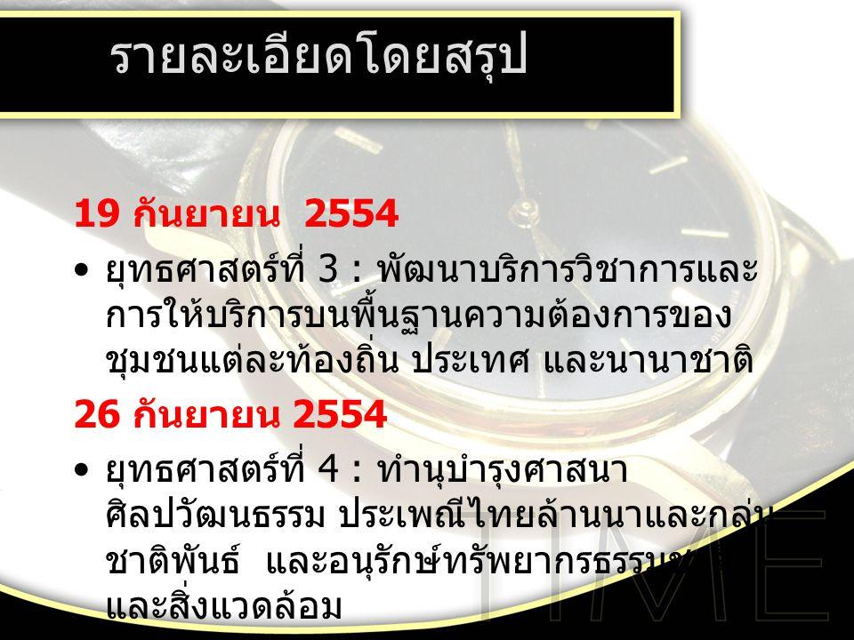 19 กันยายน 2554 ยุทธศาสตร์ที่ 3 : พัฒนาบริการวิชาการและ การให้บริการบนพื้นฐานความต้องการของ ชุมชนแต่ละท้องถิ่น ประเทศ และนานาชาติ 26 กันยายน 2554 ยุทธศาสตร์ที่ 4 : ทำนุบำรุงศาสนา ศิลปวัฒนธรรม ประเพณีไทยล้านนาและกลุ่ม ชาติพันธ์ และอนุรักษ์ทรัพยากรธรรมชาติ และสิ่งแวดล้อม รายละเอียดโดยสรุป