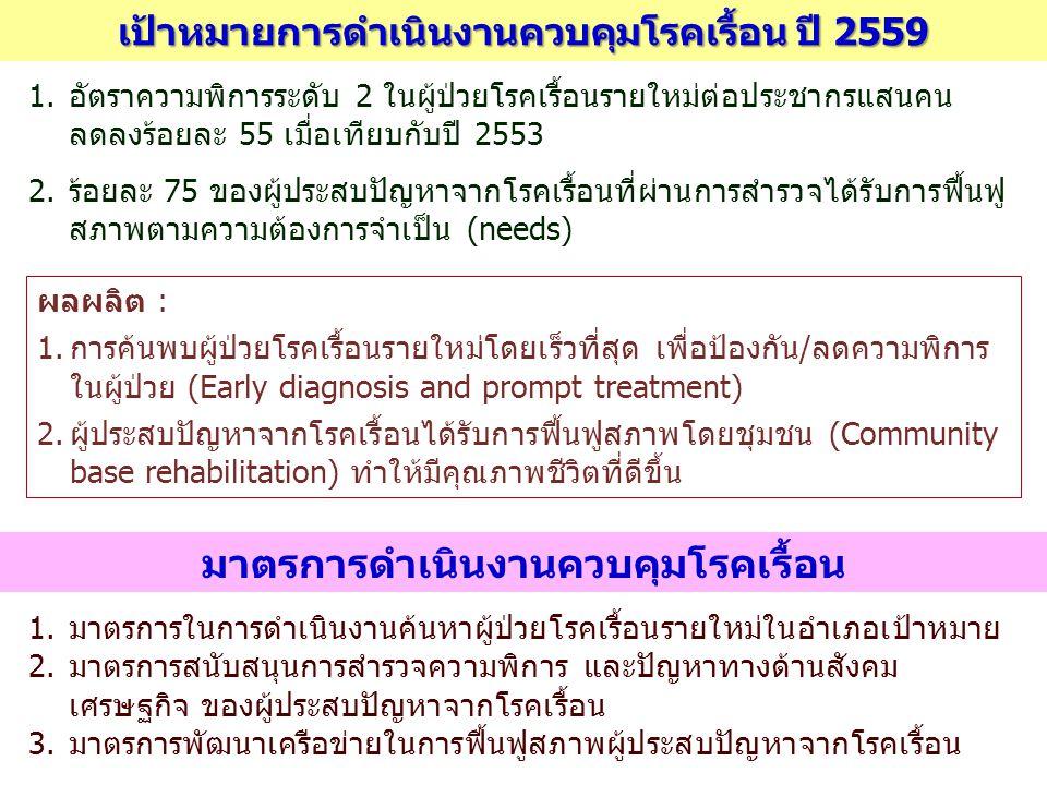 มาตรการดำเนินงานควบคุมโรคเรื้อน 1.มาตรการในการดำเนินงานค้นหาผู้ป่วยโรคเรื้อนรายใหม่ในอำเภอเป้าหมาย 2.มาตรการสนับสนุนการสำรวจความพิการ และปัญหาทางด้านส
