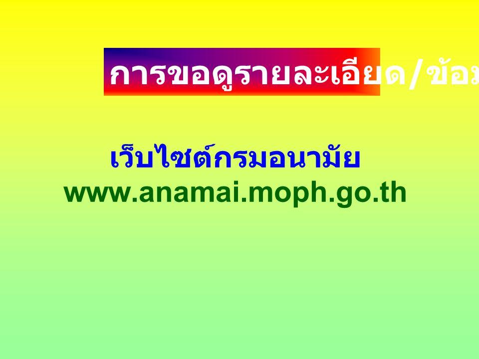 เว็บไซต์กรมอนามัย www.anamai.moph.go.th การขอดูรายละเอียด / ข้อมูล