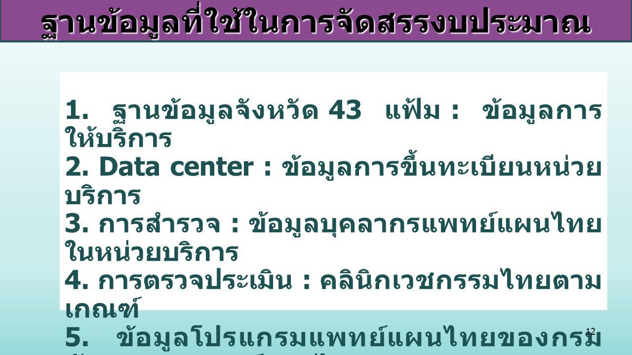 1. ฐานข้อมูลจังหวัด 43 แฟ้ม : ข้อมูลการ ให้บริการ 2. Data center : ข้อมูลการขึ้นทะเบียนหน่วย บริการ 3. การสำรวจ : ข้อมูลบุคลากรแพทย์แผนไทย ในหน่วยบริก