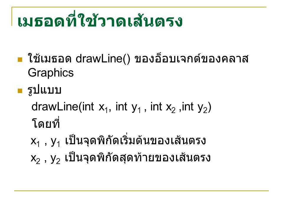 เมธอดที่ใช้วาดเส้นตรง ใช้เมธอด drawLine() ของอ็อบเจกต์ของคลาส Graphics รูปแบบ drawLine(int x 1, int y 1, int x 2,int y 2 ) โดยที่ x 1, y 1 เป็นจุดพิกัดเริ่มต้นของเส้นตรง x 2, y 2 เป็นจุดพิกัดสุดท้ายของเส้นตรง