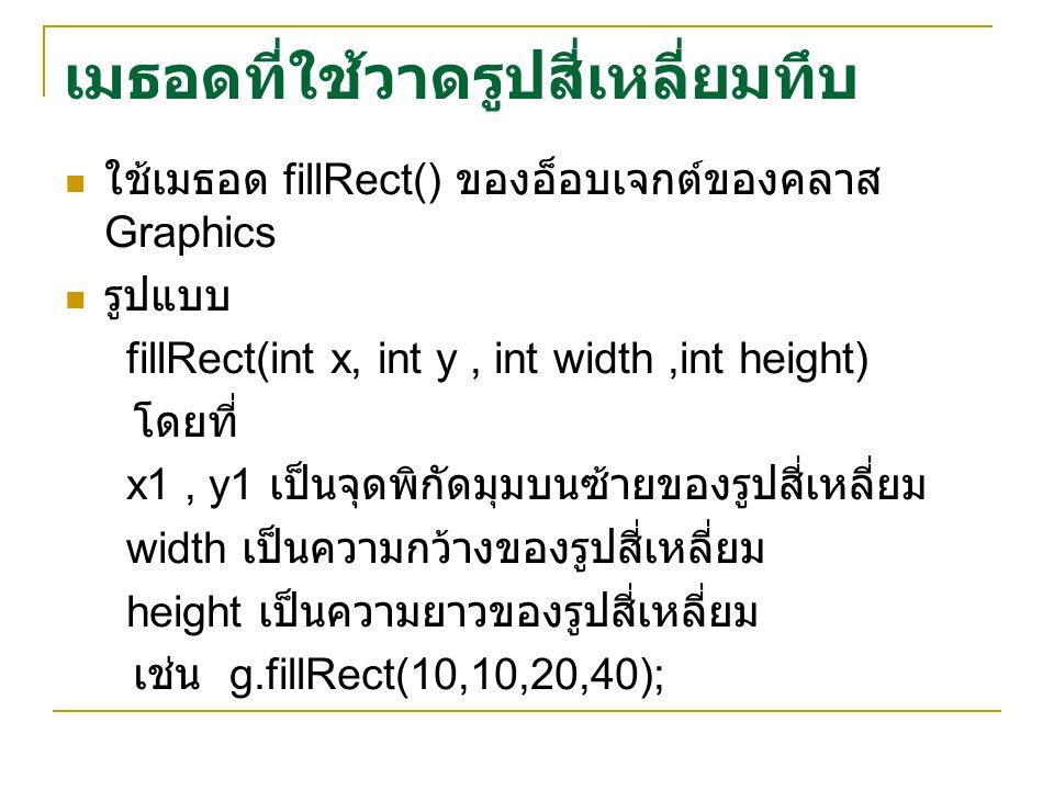 เมธอดที่ใช้วาดรูปสี่เหลี่ยมทึบ ใช้เมธอด fillRect() ของอ็อบเจกต์ของคลาส Graphics รูปแบบ fillRect(int x, int y, int width,int height) โดยที่ x1, y1 เป็นจุดพิกัดมุมบนซ้ายของรูปสี่เหลี่ยม width เป็นความกว้างของรูปสี่เหลี่ยม height เป็นความยาวของรูปสี่เหลี่ยม เช่น g.fillRect(10,10,20,40);