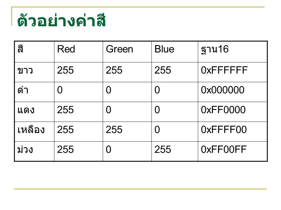 ตัวอย่างค่าสี สี RedGreenBlue ฐาน 16 ขาว 255 0xFFFFFF ดำ 0000x000000 แดง 255000xFF0000 เหลือง 255 00xFFFF00 ม่วง 2550 0xFF00FF