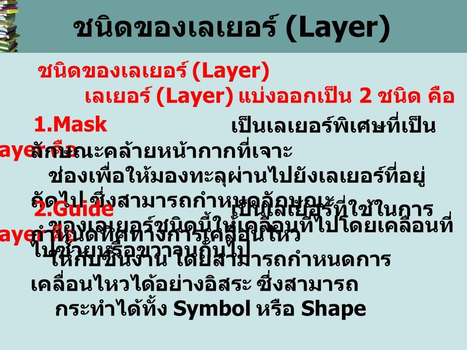 ชนิดของเลเยอร์ (Layer) เลเยอร์ (Layer) แบ่งออกเป็น 2 ชนิด คือ 1.Mask Layer คือ เป็นเลเยอร์พิเศษที่เป็น ลักษณะคล้ายหน้ากากที่เจาะ ช่องเพื่อให้มองทะลุผ่านไปยังเลเยอร์ที่อยู่ ถัดไป ซึ่งสามารถกำหนดลักษณะ ของเลเยอร์ชนิดนี้ให้เคลื่อนที่ไปโดยเคลื่อนที่ ไปซ้ายหรือขวาวนกันไป 2.Guide Layer คือ เป็นเลเยอร์ที่ใช้ในการ กำหนดทิศทางการเคลื่อนไหว ให้กับชิ้นงาน โดยสามารถกำหนดการ เคลื่อนไหวได้อย่างอิสระ ซึ่งสามารถ กระทำได้ทั้ง Symbol หรือ Shape