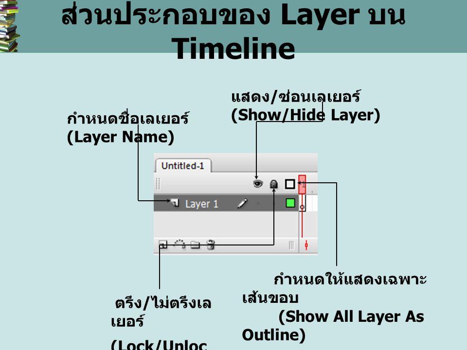 ส่วนประกอบของ Layer บน Timeline แสดง / ซ่อนเลเยอร์ (Show/Hide Layer) กำหนดชื่อเลเยอร์ (Layer Name) ตรึง / ไม่ตรึงเล เยอร์ (Lock/Unloc k Layer) กำหนดให