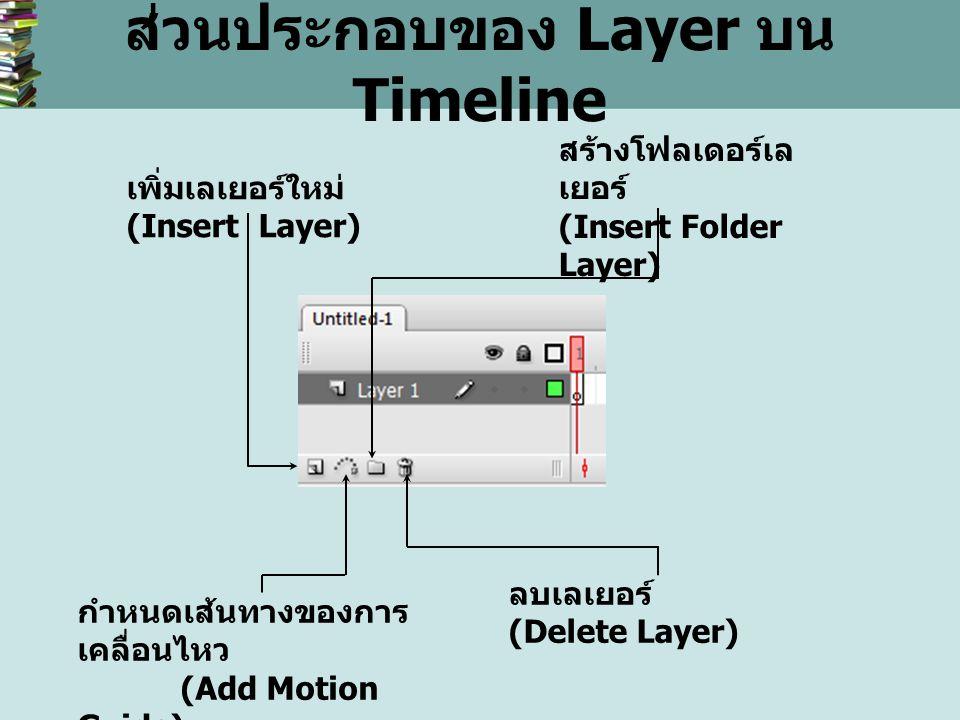 ส่วนประกอบของ Layer บน Timeline สร้างโฟลเดอร์เล เยอร์ (Insert Folder Layer) เพิ่มเลเยอร์ใหม่ (Insert Layer) กำหนดเส้นทางของการ เคลื่อนไหว (Add Motion