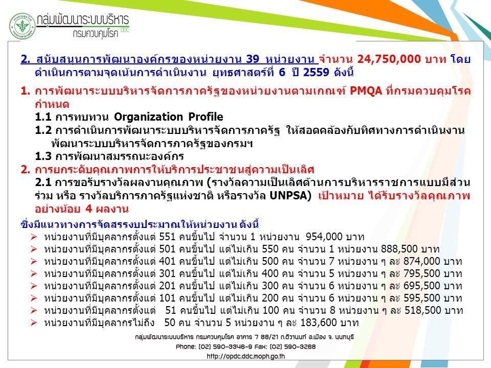 2. สนับสนุนการพัฒนาองค์กรของหน่วยงาน 39 หน่วยงาน จำนวน 24,750,000 บาท โดย ดำเนินการตามจุดเน้นการดำเนินงาน ยุทธศาสตร์ที่ 6 ปี 2559 ดังนี้ ซึ่งมีแนวทางก
