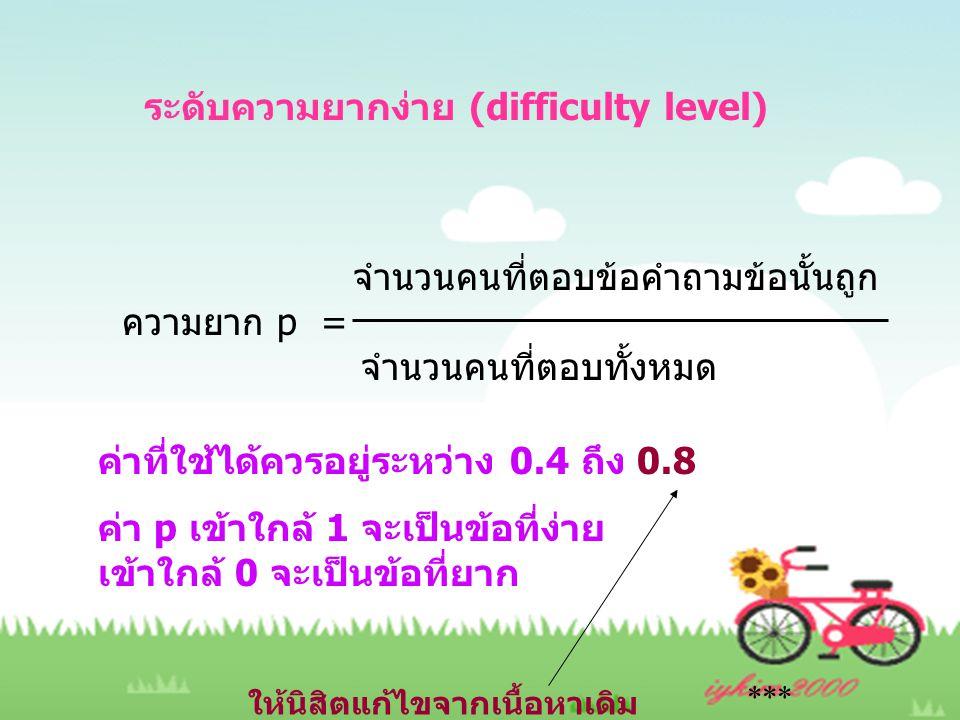 ระดับความยากง่าย (difficulty level) จำนวนคนที่ตอบข้อคำถามข้อนั้นถูก ความยาก p = จำนวนคนที่ตอบทั้งหมด ค่าที่ใช้ได้ควรอยู่ระหว่าง 0.4 ถึง 0.8 ค่า p เข้า